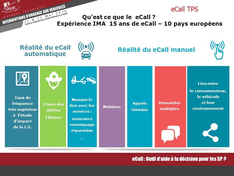 eCall La mise en œuvre d'un système d'appel d'urgence à bord du véhicule a pour objectif d'automatiser la notification d'un accident de la route.