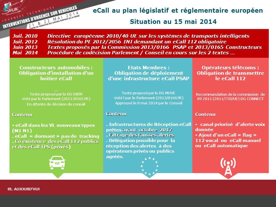 Résumé position européenne: Un déploiement obligatoire en 2017 eCall TPS et eCall 112 pourront cohabiter L'eCall 112 pourra être filtré par un TPSP.