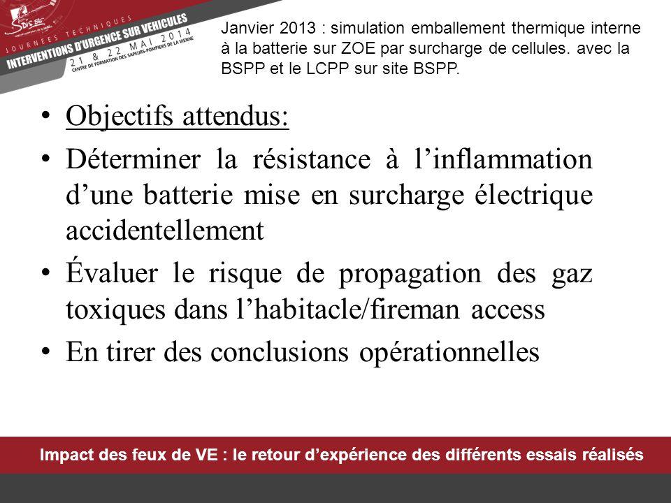 Objectifs attendus: Déterminer la résistance à l'inflammation d'une batterie mise en surcharge électrique accidentellement Évaluer le risque de propag
