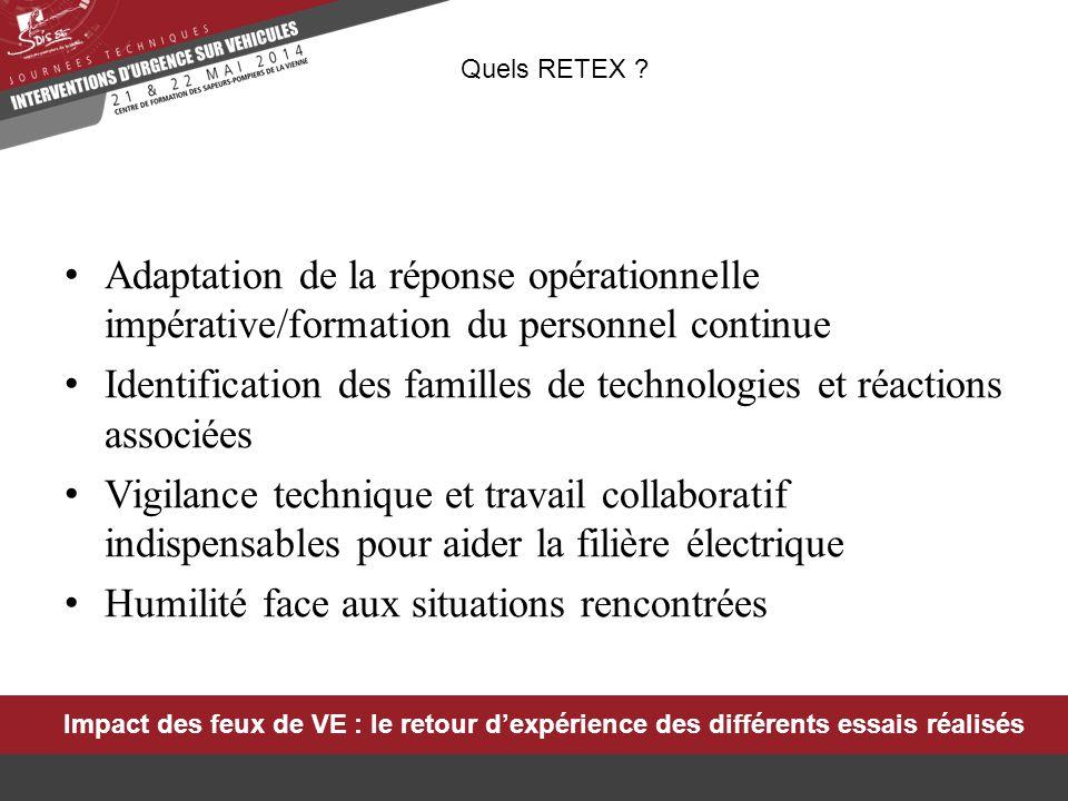Impact des feux de VE : le retour d'expérience des différents essais réalisés Quels RETEX ? Adaptation de la réponse opérationnelle impérative/formati