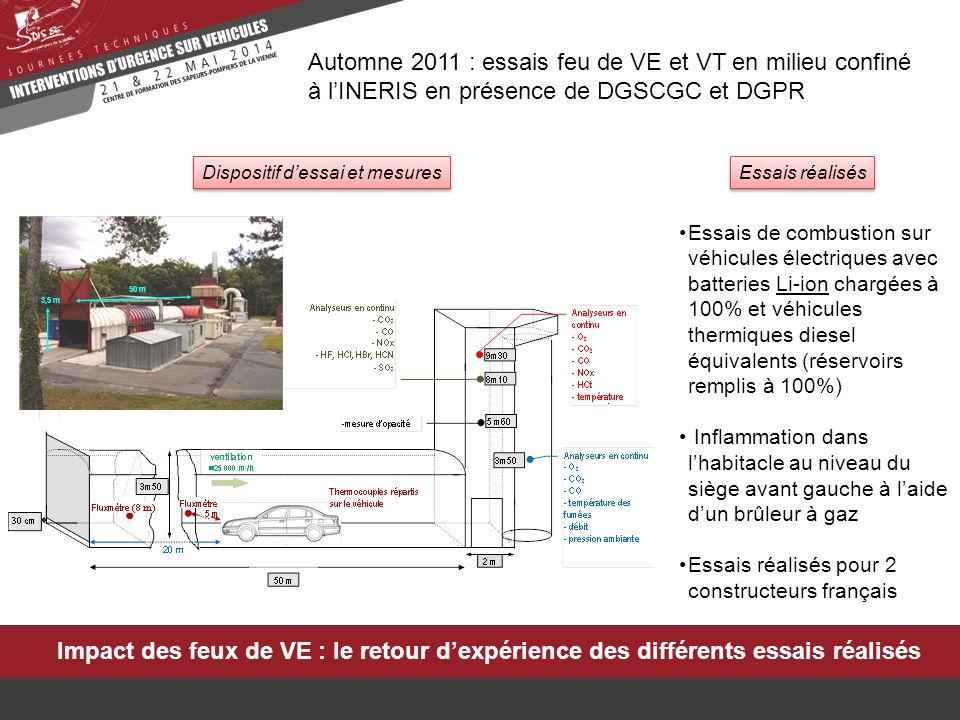 Impact des feux de VE : le retour d'expérience des différents essais réalisés Automne 2011 : essais feu de VE et VT en milieu confiné à l'INERIS en pr