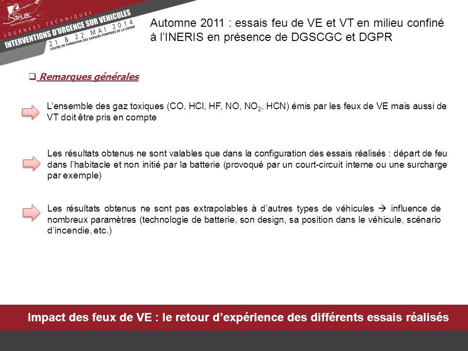 Impact des feux de VE : le retour d'expérience des différents essais réalisés Juin 2011 : Premiers essais feu/extinction de VE en milieu ouvert menés par Renault sur Fluence ZE sur site SDIS 78.