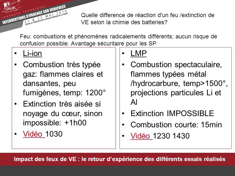 Impact des feux de VE : le retour d'expérience des différents essais réalisés Li-ion Combustion très typée gaz: flammes claires et dansantes, peu fumi