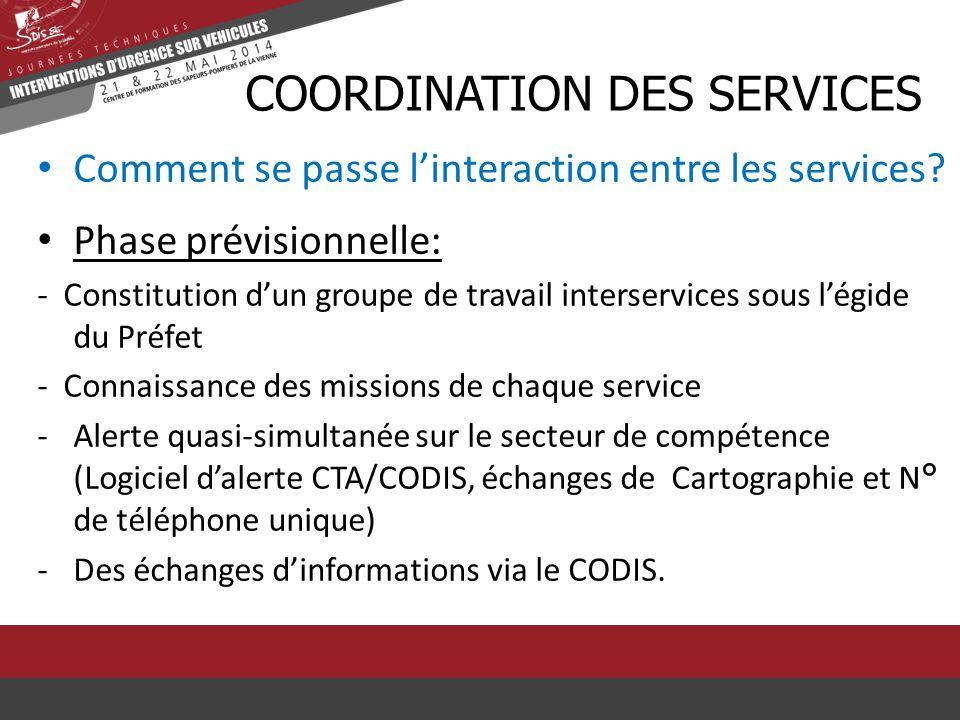 Comment se passe l'interaction entre les services? CCOORDINATION DES SERVICES Phase prévisionnelle: - Constitution d'un groupe de travail interservice
