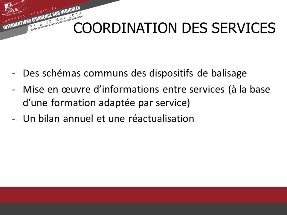 -Des schémas communs des dispositifs de balisage -Mise en œuvre d'informations entre services (à la base d'une formation adaptée par service) -Un bila