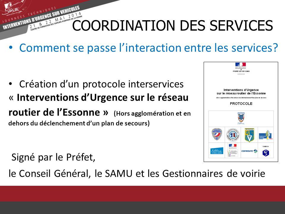 Comment se passe l'interaction entre les services? COORDINATION DES SERVICES Création d'un protocole interservices « Interventions d'Urgence sur le ré