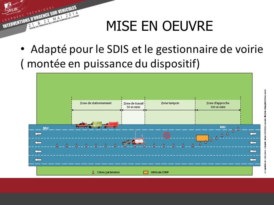 Adapté pour le SDIS et le gestionnaire de voirie ( montée en puissance du dispositif)