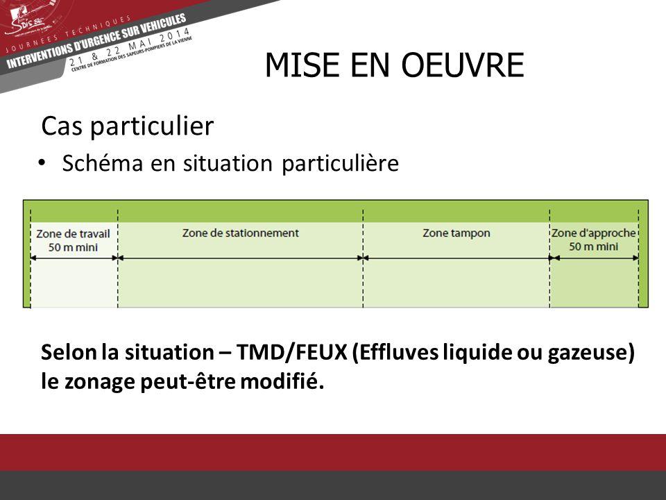 MISE EN OEUVRE Cas particulier Schéma en situation particulière Selon la situation – TMD/FEUX (Effluves liquide ou gazeuse) le zonage peut-être modifi