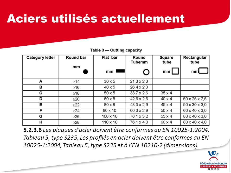 Aciers utilisés actuellement 5.2.3.6 Les plaques d'acier doivent être conformes au EN 10025-1:2004, Tableau 5, type S235, Les profilés en acier doiven