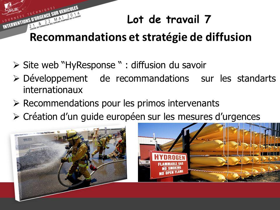 """ Site web """"HyResponse """" : diffusion du savoir  Développement de recommandations sur les standarts internationaux  Recommendations pour les primos i"""