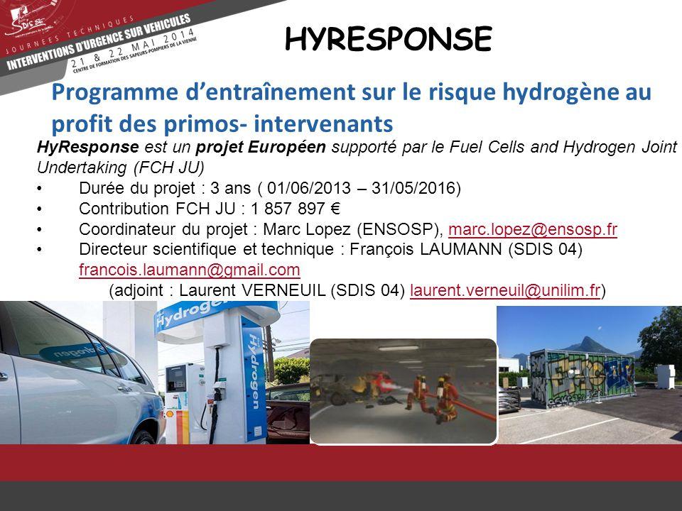 Programme d'entraînement sur le risque hydrogène au profit des primos- intervenants HYRESPONSE HyResponse est un projet Européen supporté par le Fuel Cells and Hydrogen Joint Undertaking (FCH JU) Durée du projet : 3 ans ( 01/06/2013 – 31/05/2016) Contribution FCH JU : 1 857 897 € Coordinateur du projet : Marc Lopez (ENSOSP), marc.lopez@ensosp.frmarc.lopez@ensosp.fr Directeur scientifique et technique : François LAUMANN (SDIS 04) francois.laumann@gmail.com francois.laumann@gmail.com (adjoint : Laurent VERNEUIL (SDIS 04) laurent.verneuil@unilim.fr)laurent.verneuil@unilim.fr