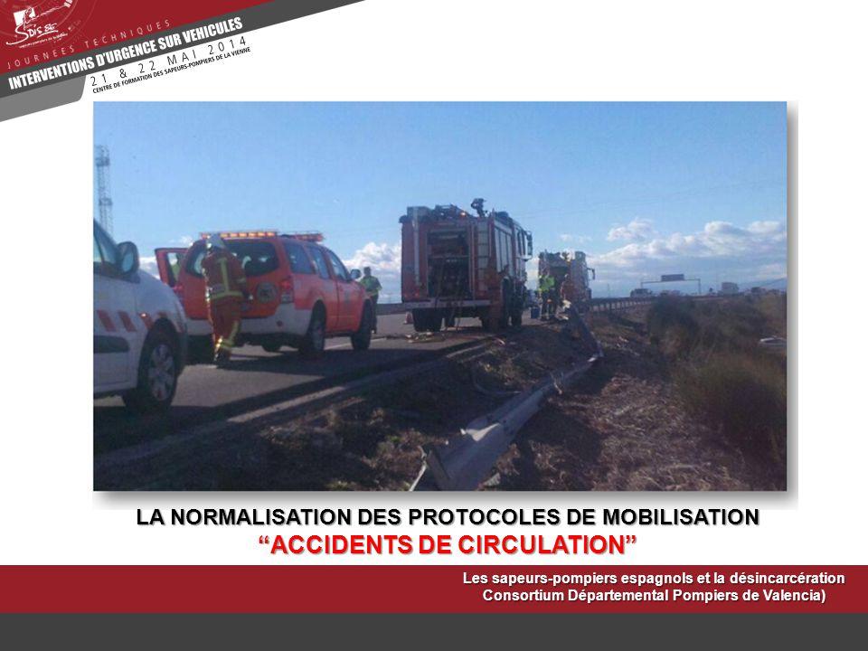 """LA NORMALISATION DES PROTOCOLES DE MOBILISATION """"ACCIDENTS DE CIRCULATION"""" Les sapeurs-pompiers espagnols et la désincarcération Consortium Départemen"""