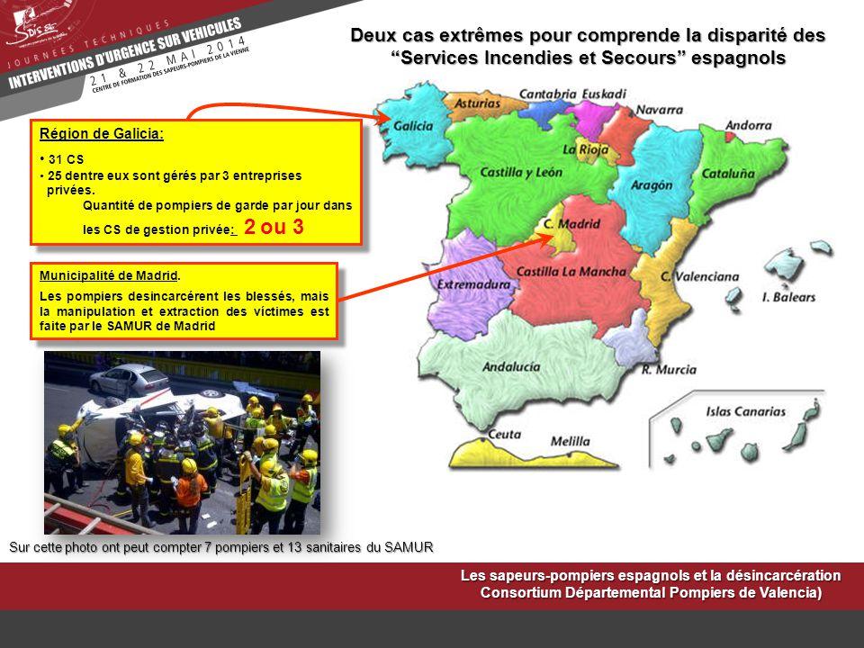 Région de Galicia: 31 CS 25 dentre eux sont gérés par 3 entreprises privées. Quantité de pompiers de garde par jour dans les CS de gestion privée: 2 o