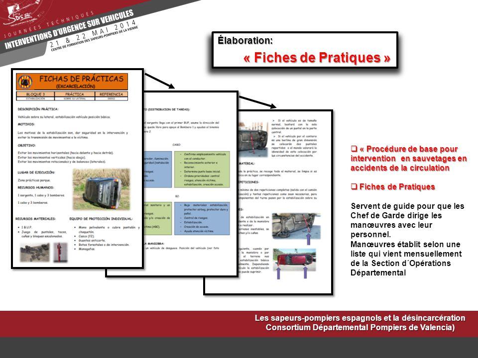 Les sapeurs-pompiers espagnols et la désincarcération Consortium Départemental Pompiers de Valencia) Élaboration: « Fiches de Pratiques »  « Procédur