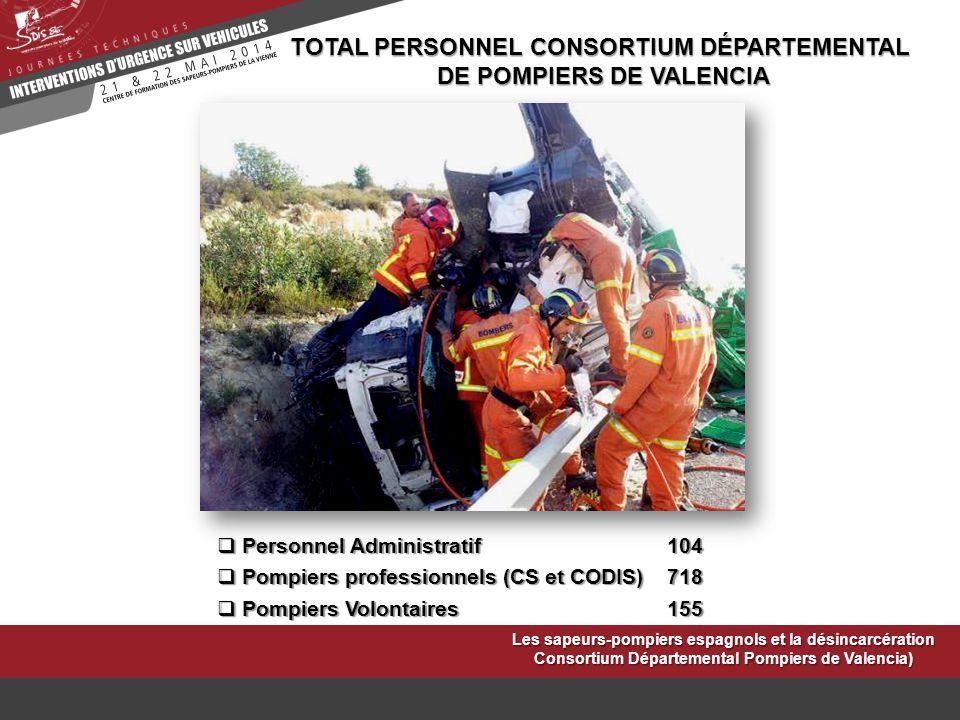Les sapeurs-pompiers espagnols et la désincarcération Consortium Départemental Pompiers de Valencia)  Personnel Administratif104  Pompiers professio