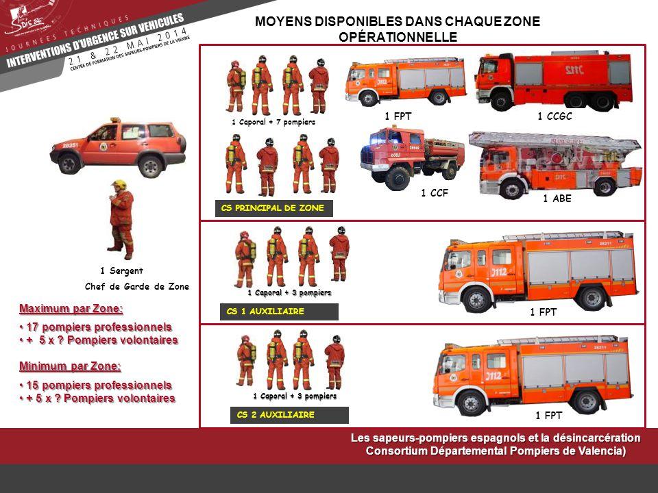 Chef de Garde de Zone 1 Sergent Maximum par Zone: 17 pompiers professionnels 17 pompiers professionnels + 5 x ? Pompiers volontaires + 5 x ? Pompiers