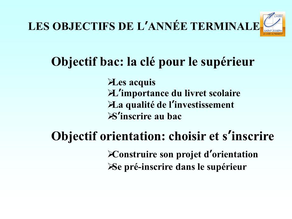 LES OBJECTIFS DE L'ANNÉE TERMINALE Objectif bac: la clé pour le supérieur  Les acquis  L'importance du livret scolaire  La qualité de l'investissem