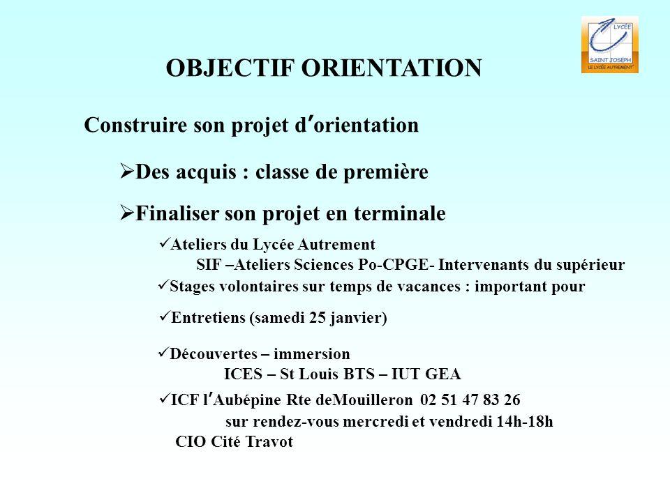 OBJECTIF ORIENTATION Construire son projet d'orientation  Des acquis : classe de première  Finaliser son projet en terminale Ateliers du Lycée Autre