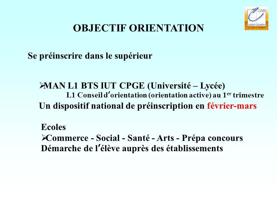 OBJECTIF ORIENTATION Se préinscrire dans le supérieur  MAN L1 BTS IUT CPGE (Université – Lycée) L1 Conseil d'orientation (orientation active) au 1 er