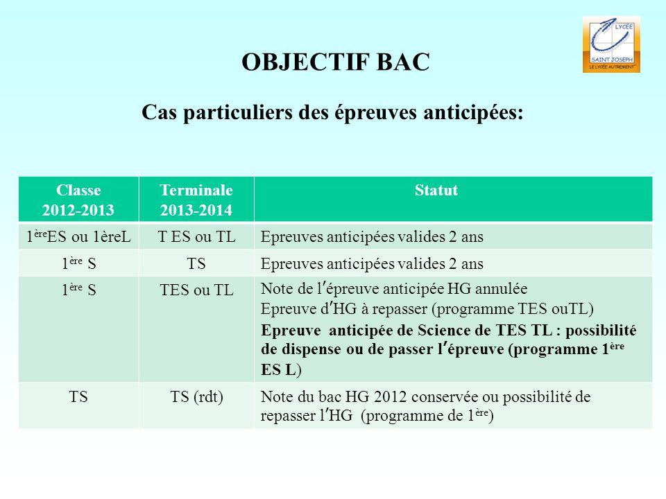 OBJECTIF BAC Cas particuliers des épreuves anticipées: Classe 2012-2013 Terminale 2013-2014 Statut 1 ère ES ou 1èreLT ES ou TLEpreuves anticipées vali
