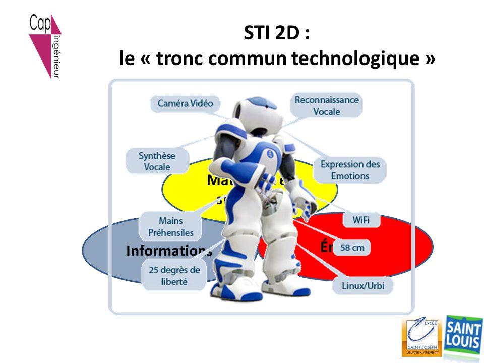 STI 2D : le « tronc commun technologique » Matériaux et structures Énergie Informations
