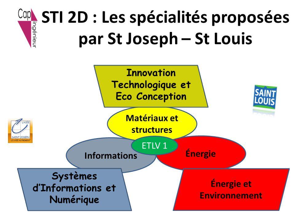 STI 2D : Les spécialités proposées par St Joseph – St Louis Matériaux et structures Énergie Informations Systèmes d'Informations et Numérique Innovati