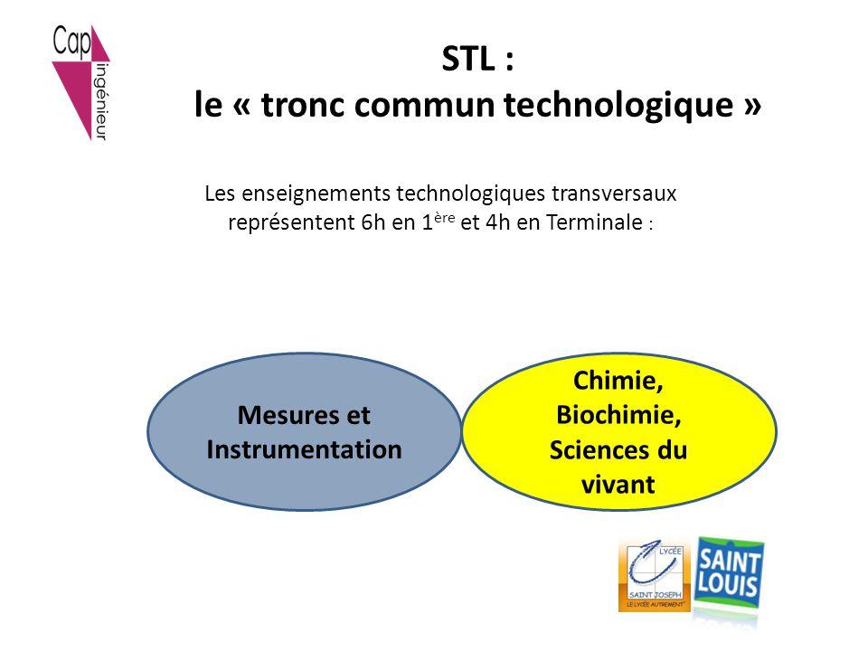 STL : le « tronc commun technologique » Les enseignements technologiques transversaux représentent 6h en 1 ère et 4h en Terminale : Chimie, Biochimie,