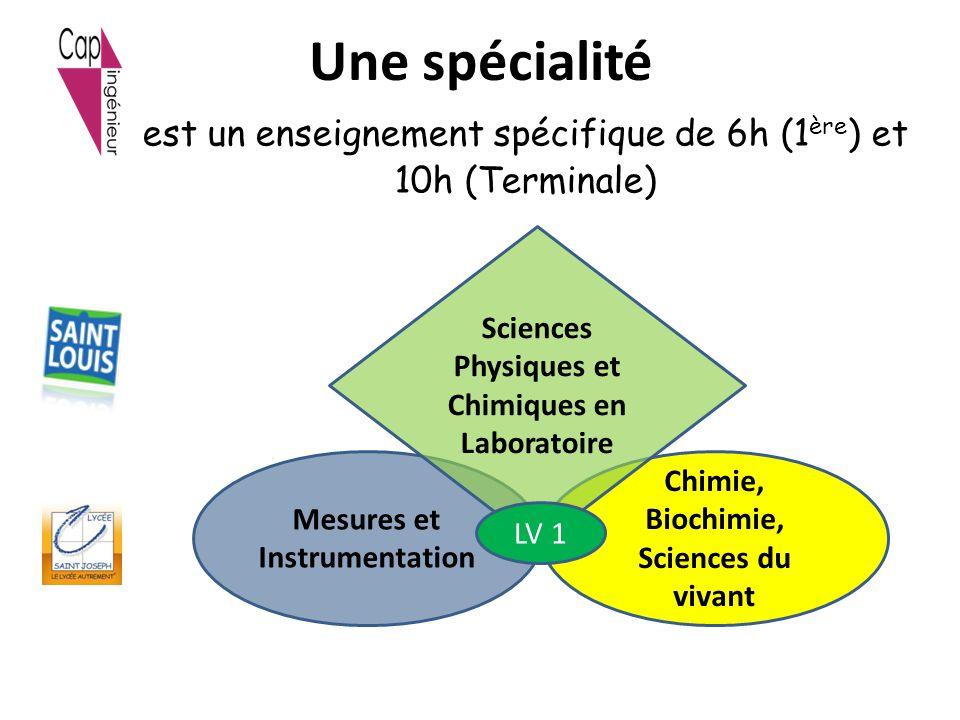 Une spécialité est un enseignement spécifique de 6h (1 ère ) et 10h (Terminale) Chimie, Biochimie, Sciences du vivant Mesures et Instrumentation Scien