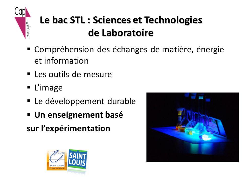 Le bac STL : Sciences et Technologies de Laboratoire  Compréhension des échanges de matière, énergie et information  Les outils de mesure  L'image
