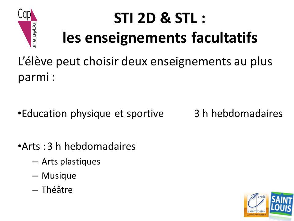 STI 2D & STL : les enseignements facultatifs L'élève peut choisir deux enseignements au plus parmi : Education physique et sportive 3 h hebdomadaires