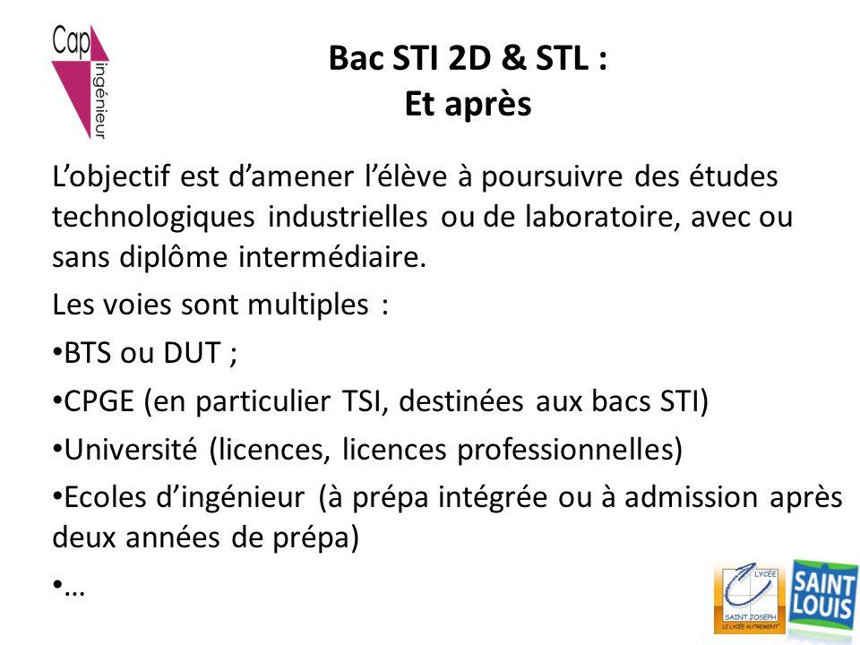 Bac STI 2D & STL : Et après L'objectif est d'amener l'élève à poursuivre des études technologiques industrielles ou de laboratoire, avec ou sans diplô