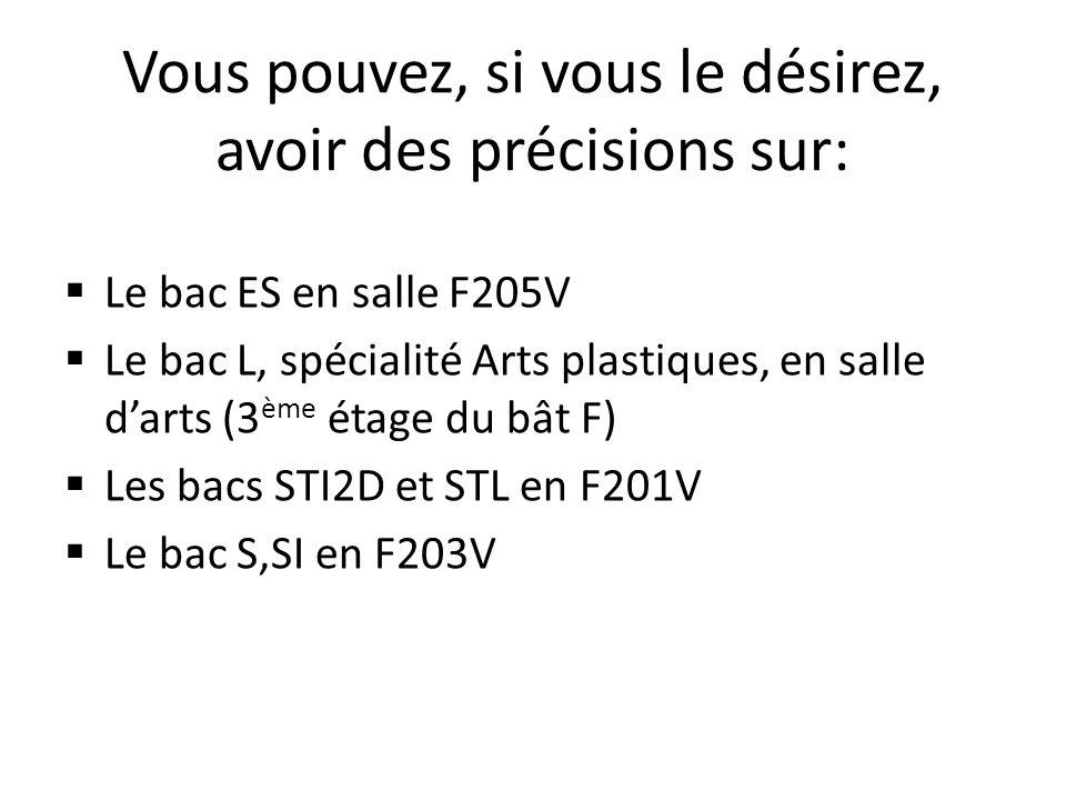 Vous pouvez, si vous le désirez, avoir des précisions sur:  Le bac ES en salle F205V  Le bac L, spécialité Arts plastiques, en salle d'arts (3 ème é