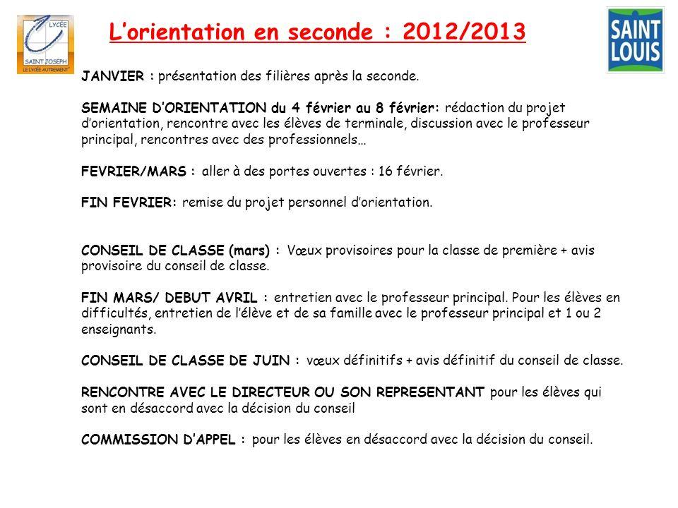 L'orientation en seconde : 2012/2013 JANVIER : présentation des filières après la seconde. SEMAINE D'ORIENTATION du 4 février au 8 février: rédaction