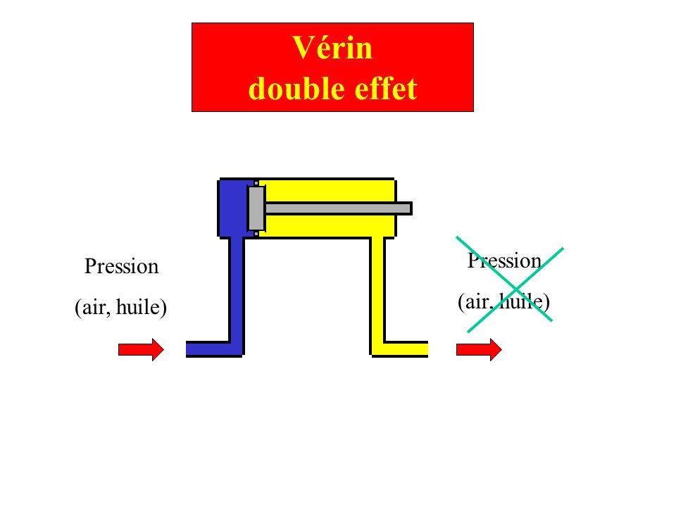 Pression (air, huile) Pression (air, huile)