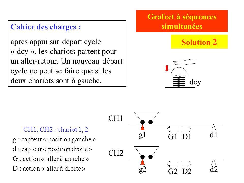 g2d2 g1d1 CH1 CH2 CH1, CH2 : chariot 1, 2 g : capteur « position gauche » d : capteur « position droite » G : action « aller à gauche » D : action « aller à droite » Grafcet à séquences simultanées G1 D1 G2 D2 D1 d1 G1 g1 dcy 2 1 3 D2 d2 G2 g2 5 6 2 Solution 2