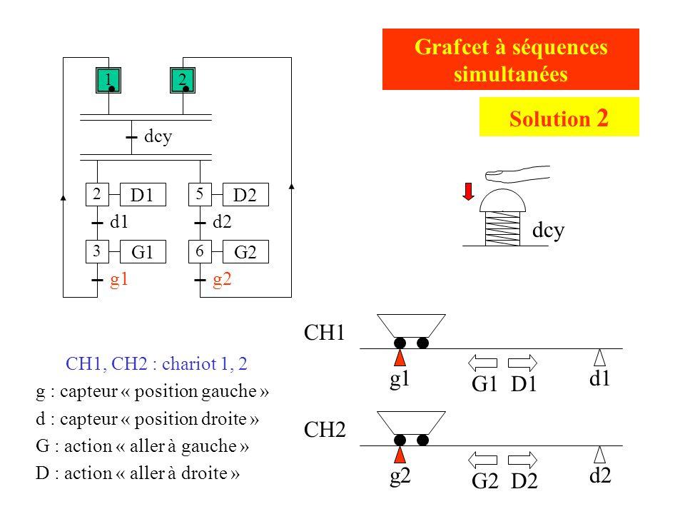 g2d2 g1d1 CH1 CH2 CH1, CH2 : chariot 1, 2 g : capteur « position gauche » d : capteur « position droite » G : action « aller à gauche » D : action « aller à droite » Grafcet à séquences simultanées G1 D1 G2 D2 dcy=1 D1 d1 G1 g1 dcy 2 1 3 D2 d2 G2 g2 5 6 2 Solution 2
