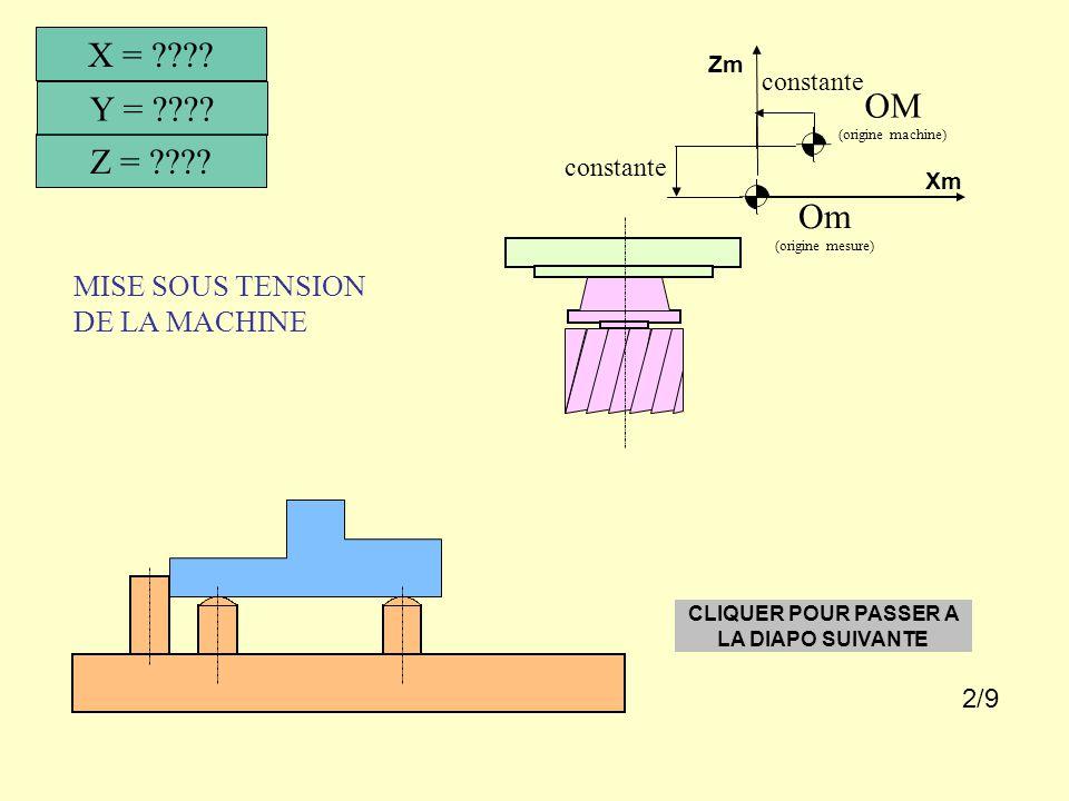 MISE SOUS TENSION DE LA MACHINE X = ???.Z = ???. Y = ???.