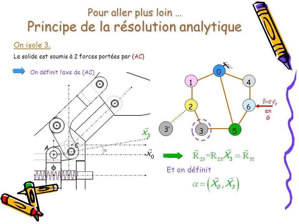 en G 0 1 2 4 6 53 3' On isole 3. Le solide est soumis à 2 forces portées par (AC) On définit l'axe de (AC) A C Pour aller plus loin … Principe de la r