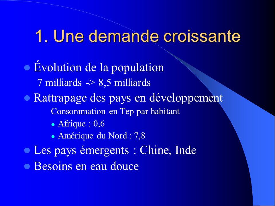 1. Une demande croissante Évolution de la population 7 milliards -> 8,5 milliards Rattrapage des pays en développement Consommation en Tep par habitan