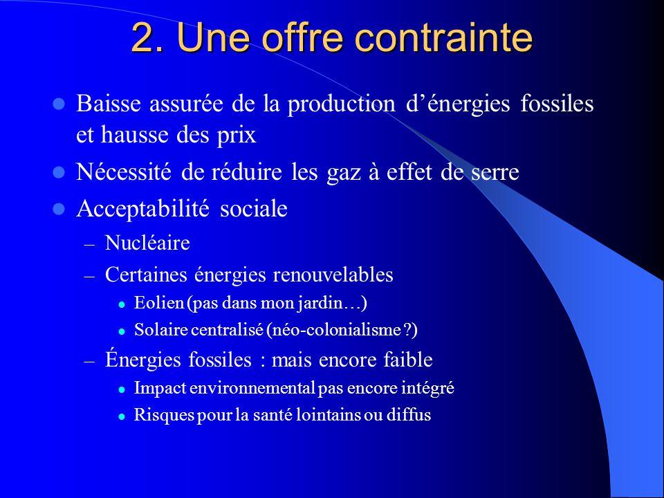 2. Une offre contrainte Baisse assurée de la production d'énergies fossiles et hausse des prix Nécessité de réduire les gaz à effet de serre Acceptabi