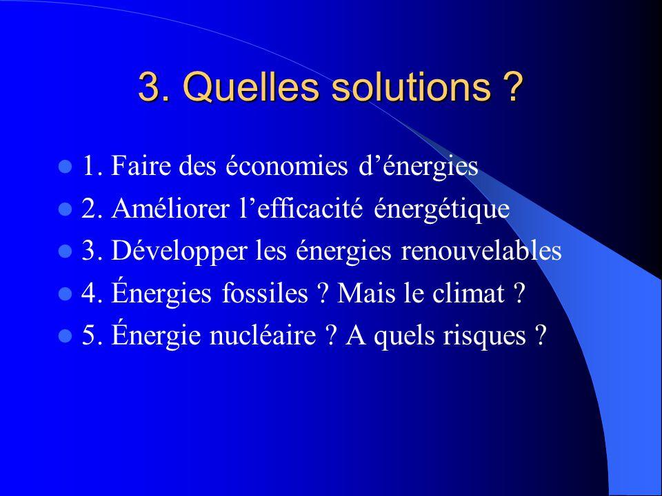 3. Quelles solutions ? 1. Faire des économies d'énergies 2. Améliorer l'efficacité énergétique 3. Développer les énergies renouvelables 4. Énergies fo