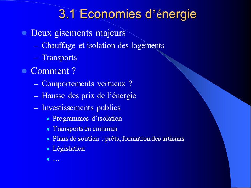 3.1 Economies d 'é nergie Deux gisements majeurs – Chauffage et isolation des logements – Transports Comment ? – Comportements vertueux ? – Hausse des