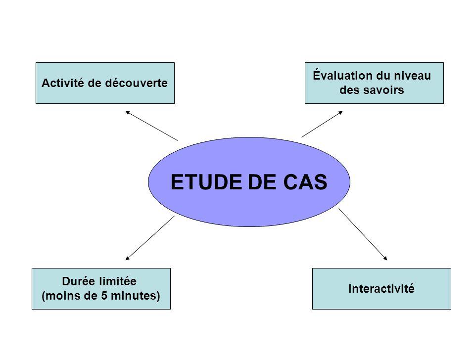 ETUDE DE CAS Durée limitée (moins de 5 minutes) Interactivité Activité de découverte Évaluation du niveau des savoirs