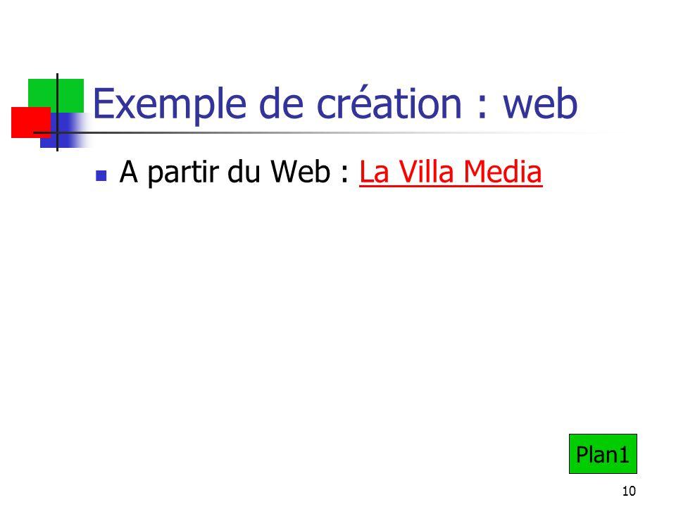 10 Exemple de création : web A partir du Web : La Villa MediaLa Villa Media Plan1