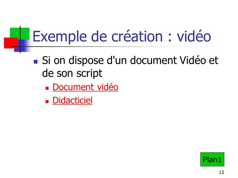 13 Exemple de création : vidéo Si on dispose d un document Vidéo et de son script Document vidéo Didacticiel Plan1
