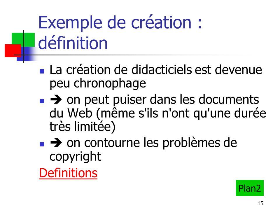 15 Exemple de création : définition La création de didacticiels est devenue peu chronophage  on peut puiser dans les documents du Web (même s ils n ont qu une durée très limitée)  on contourne les problèmes de copyright Definitions Plan2