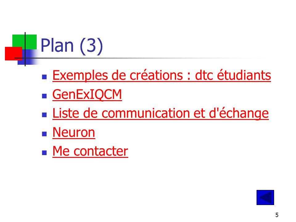 5 Plan (3) Exemples de créations : dtc étudiants GenExIQCM Liste de communication et d échange Neuron Me contacter