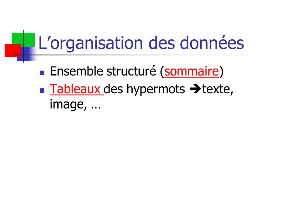 L'organisation des données Ensemble structuré (sommaire)sommaire Tableaux des hypermots  texte, image, … Tableaux