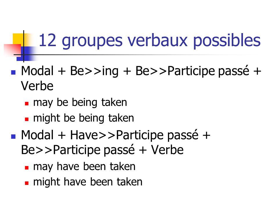 Exemple 11/12 Groupe verbal actif « … might eat … » Les éléments de ce Groupe verbal : Passé + modal + eat Ajoutez BE suivi d un (>>) élément au Part.