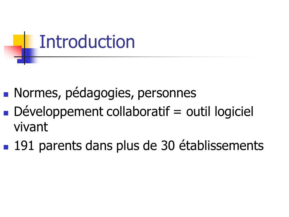 Normes, pédagogies, personnes Développement collaboratif = outil logiciel vivant 191 parents dans plus de 30 établissements Introduction